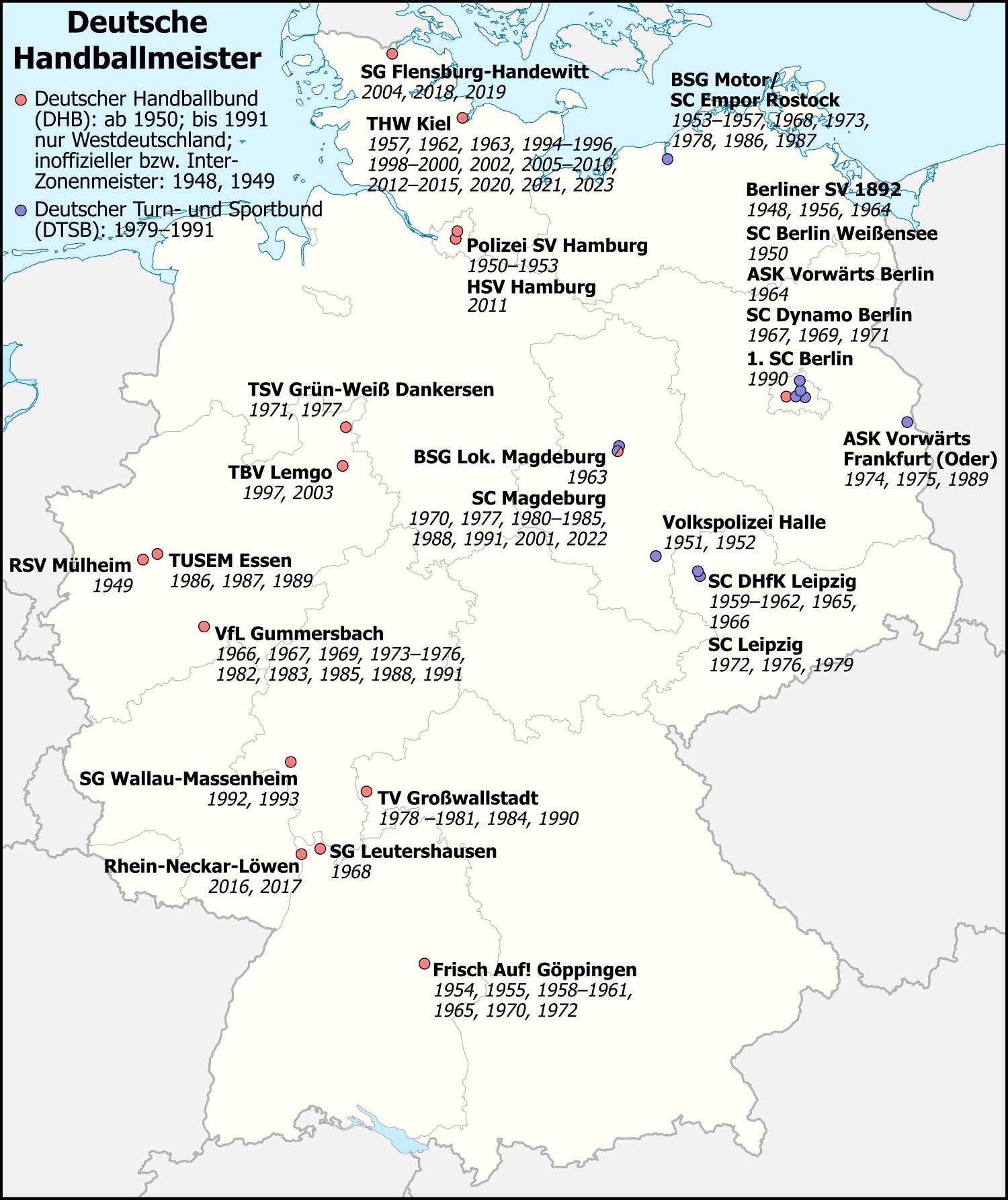 Deutsche Handball Meister