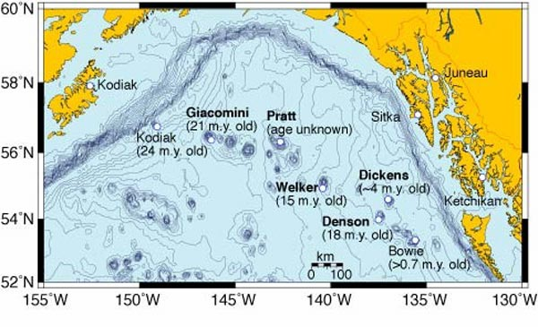 Over millions of years, the Pacific Plate has moved over the Bowie hotspot, creating the Kodiak-Bowie Seamount chain in the Gulf of Alaska Kodiak-Bowie Seamounts.jpg