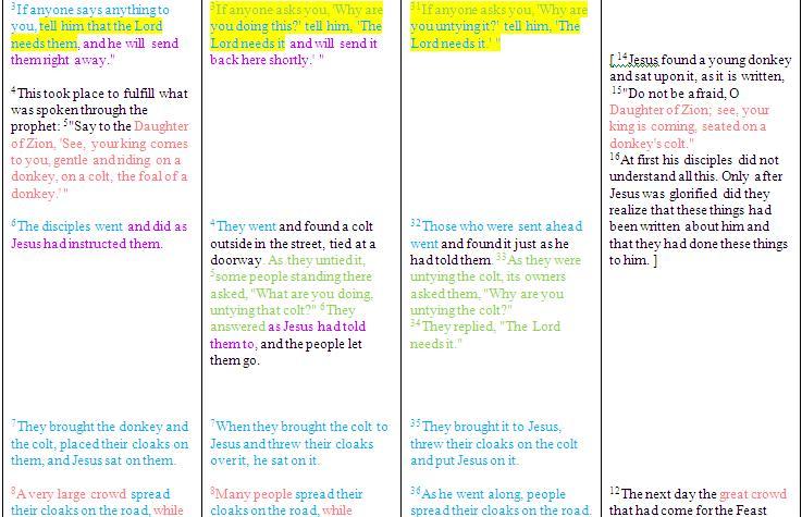 Biblical Studies  New Testament Commentaries  The Gospel Of Mark  Chapter 11