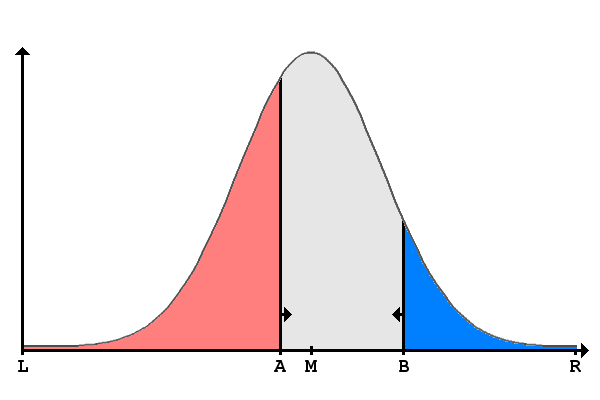 an introduction to the median voter theorem Brief introduction • the median voter theorem: if an odd number of voters have single-peaked pref- erences over a unidimensional space, then the median ideal point is strictly majority- preferred to every other point • non-cooperative underpinnings: large groups −→ elections (downs) small groups −→ committees and.