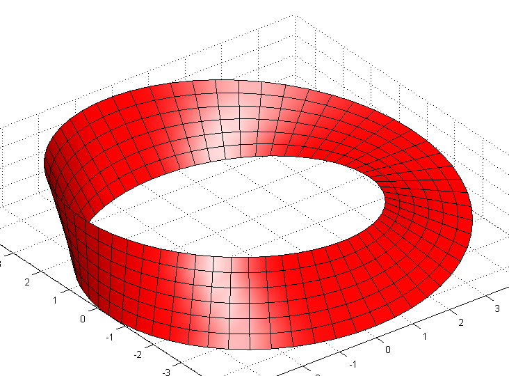 File:Mobius strip rad.png