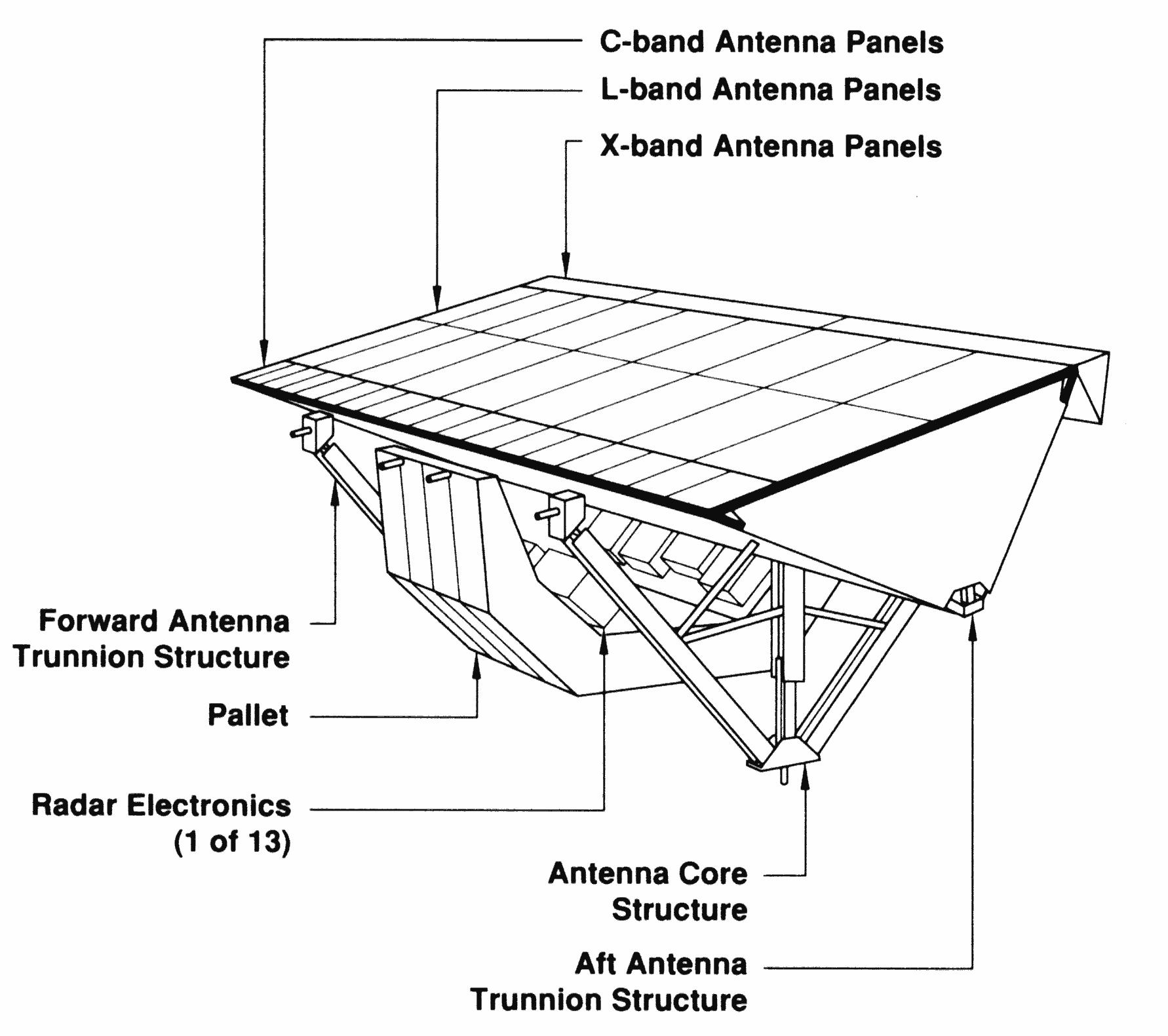 file sir-c x-sar antenna png