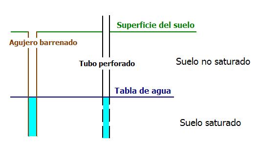 external image Tabla_de_agua.PNG