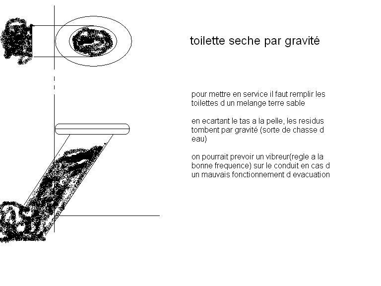 File:Toilettes sèche par gravité.JPG