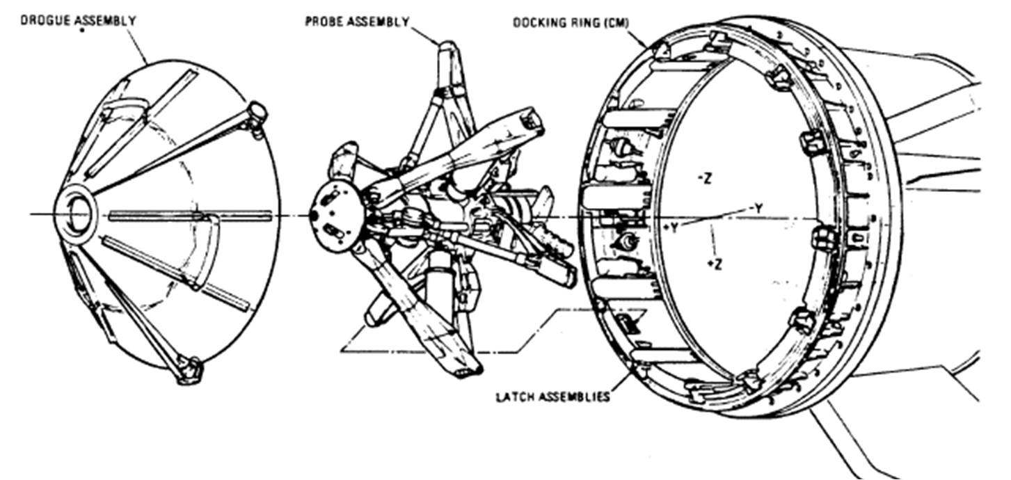https://upload.wikimedia.org/wikipedia/commons/5/51/Apollo_Probe_and_Drogue.png