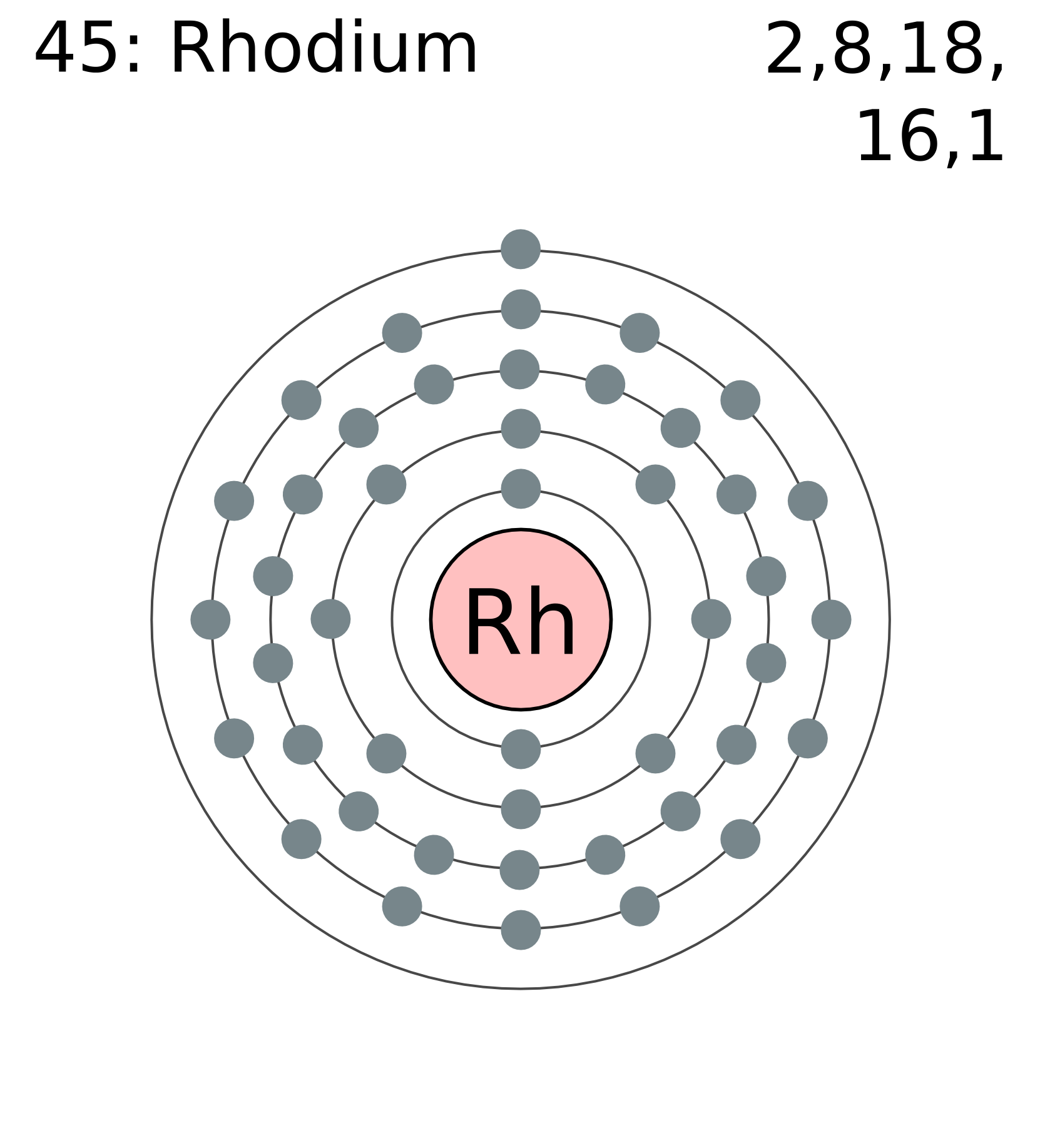File Electron Shell 045 Rhodium Png