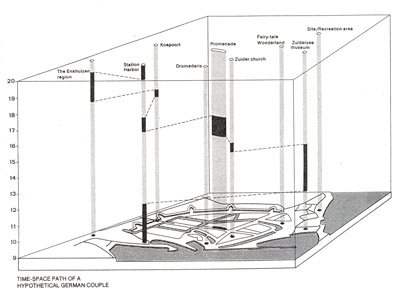 Geographic Diagram Wikimedia Commons