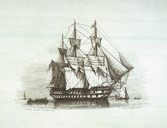 model ship plans hms peterel 1794 pdf