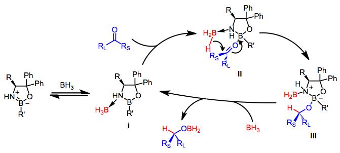 CHEM254 Experiment 3 Sodium Hypochlorite Oxidation of