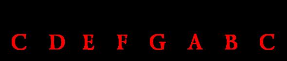 https://upload.wikimedia.org/wikipedia/commons/5/51/Notaci%C3%B3n_Latina_y_Anglosajona.png