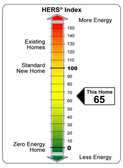 Home Energy Rating Wikipedia
