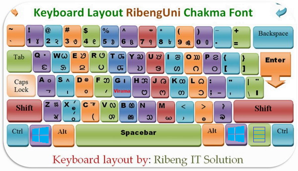 Chakma Keyboard Layout by RibengUni[9].