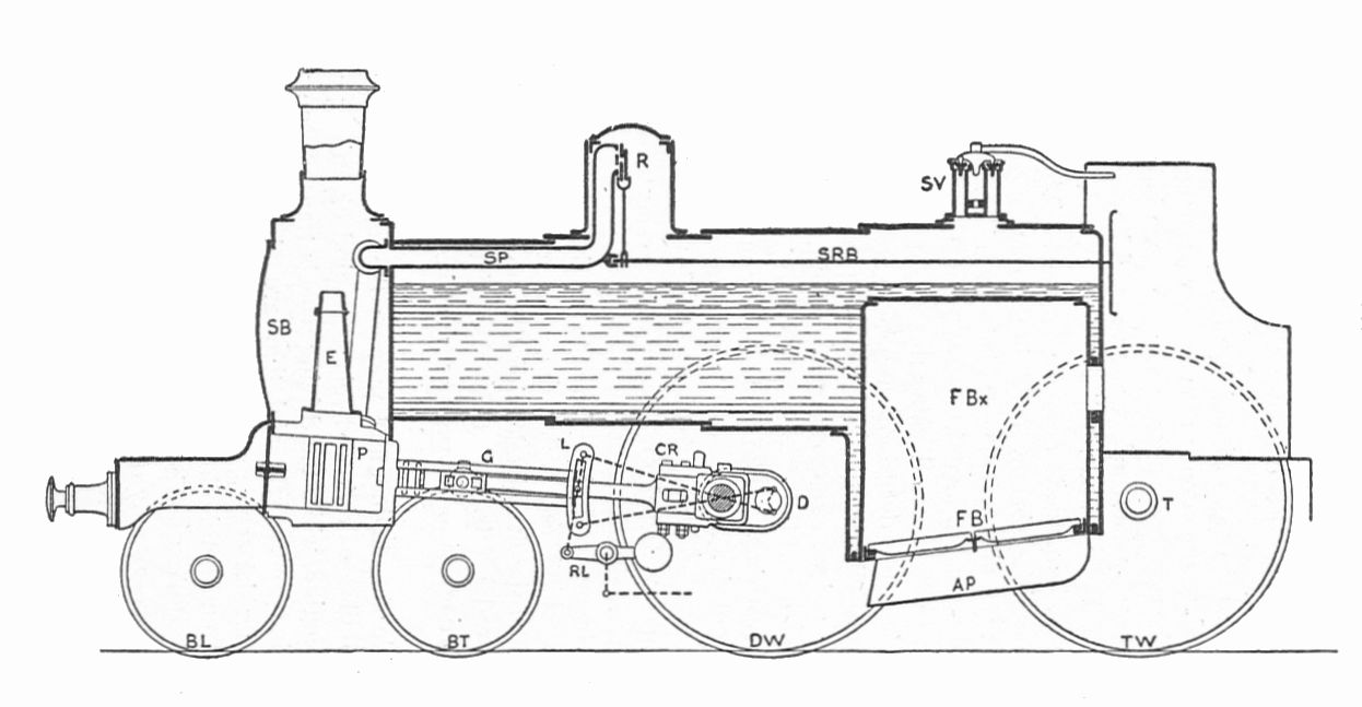 Transportation Icons 18122 Vector Clipart moreover Id114 together with Lo otive Art also Making A Standard Gauge Annie besides Ho Rail Wiring Diagrams. on train locomotive cab