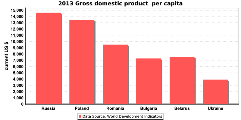 gross domestic product wikipedia upcomingcarshqcom