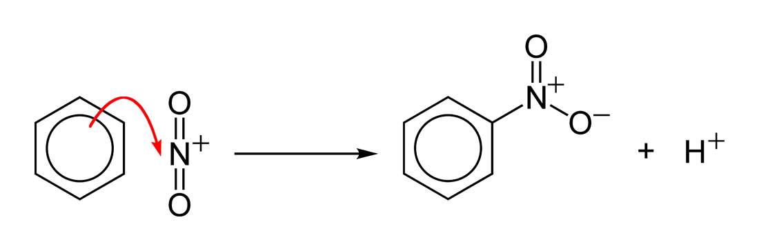 electrophilic-aromatic-substitution-mechanism
