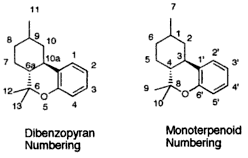 Dibenzopyran and monoterpenoid numbering of tetrahydrocannabinol derivatives