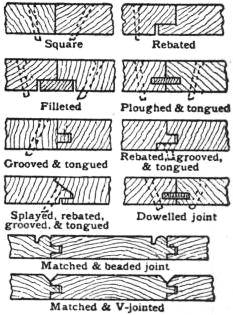 EB1911 Joinery - Fig. 1.jpg
