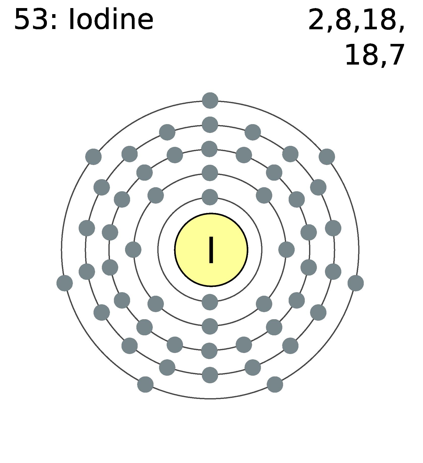 diagram of iodine online schematics wiring diagrams u2022 rh pushbots sender com Shell Model of Iodine How Does Iodine Look Like a Nickel
