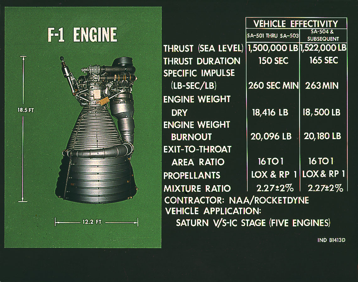rocketdyne f 1 wikipediaSaturn V Engine Diagram #17