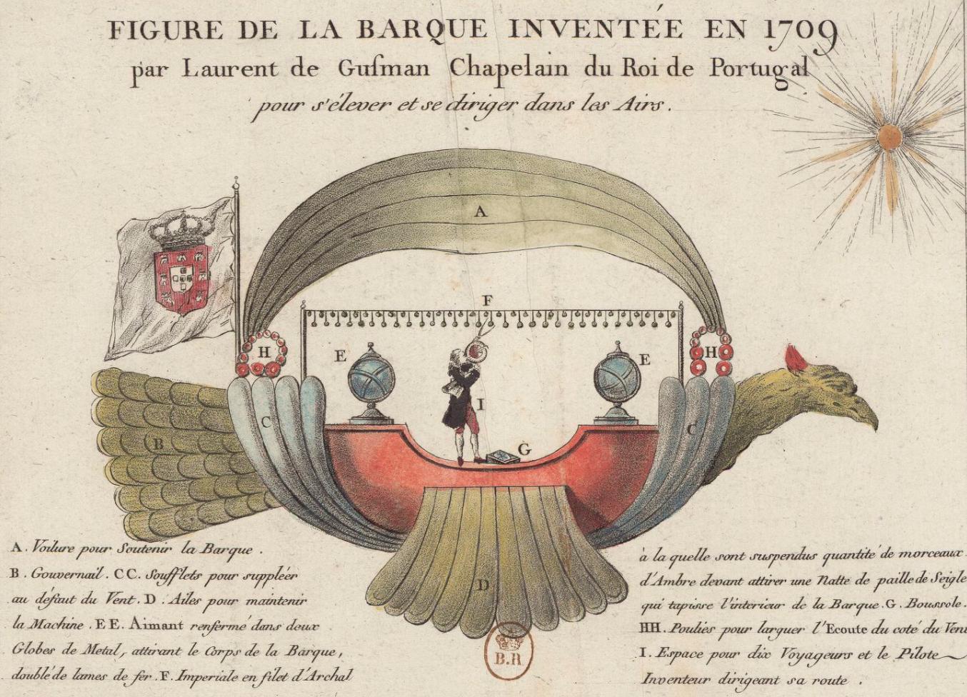 Dateifigure De La Barque Inventée En 1709 Par Laurent De Gusman