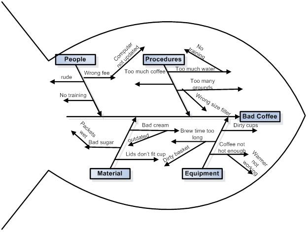 template business analysis guidebook  print version