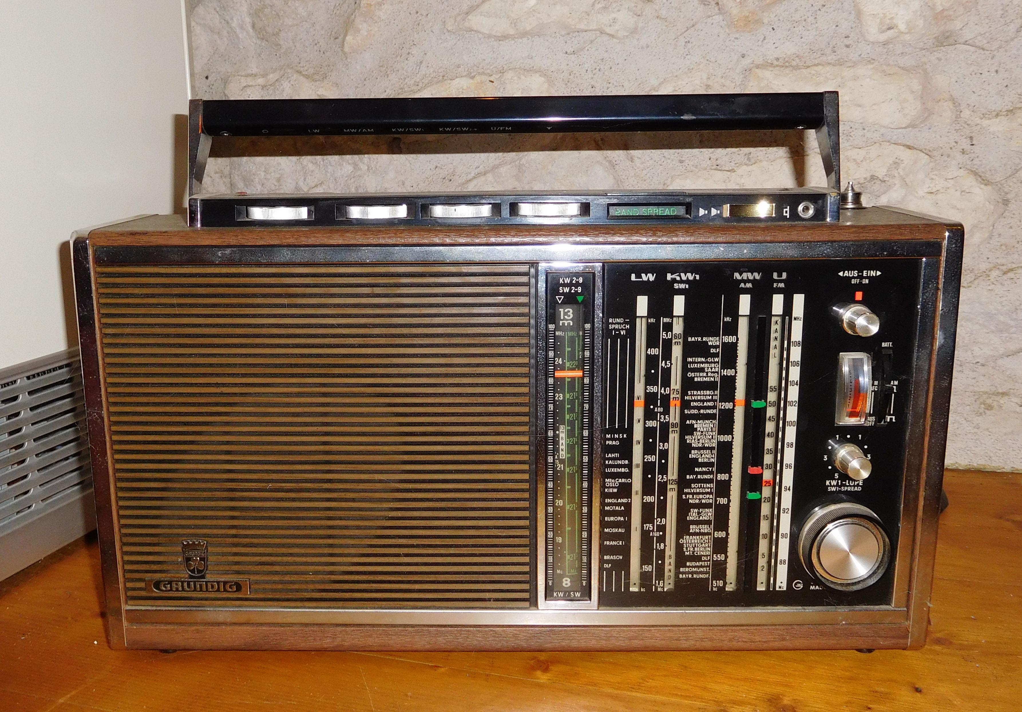 Shortwave radio receiver - Wikipedia