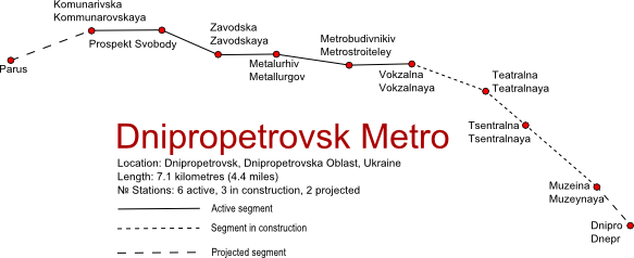 Map of Dnipropetrovsk Metro
