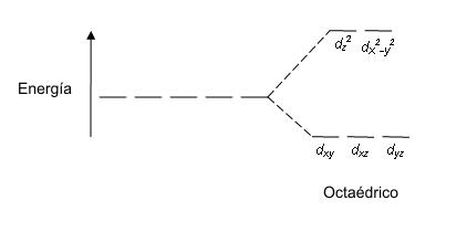 Ligando de cuatro - 3 part 6