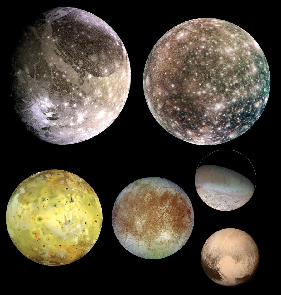 pluto planet size - photo #4