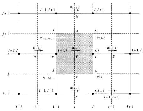 solution algorithms for pressure