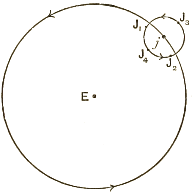 Short history of astronomy-Fig 34.png