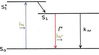 Simple two level diagram.JPG