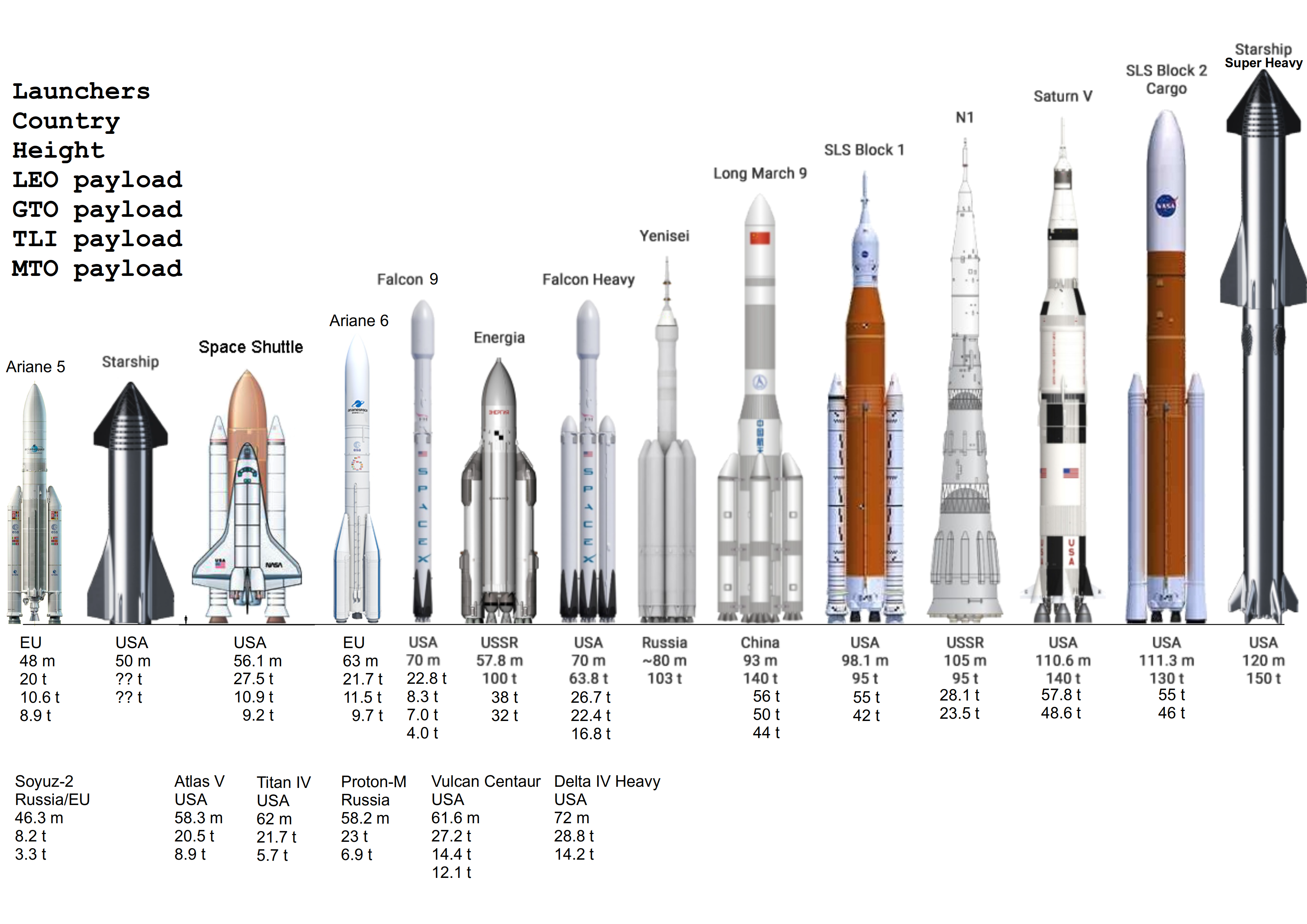 Space Launchers.png