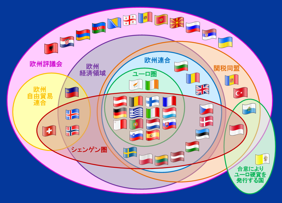 the concept of the common euro between different countries and its benefits The concept of food self-sufficiency is generally taken to mean the extent to which a country can satisfy its food needs from its own domestic production it may seem that a country has more control over its food supply if it is not dependent on international markets, where food imports may come from countries which could be politically hostile.