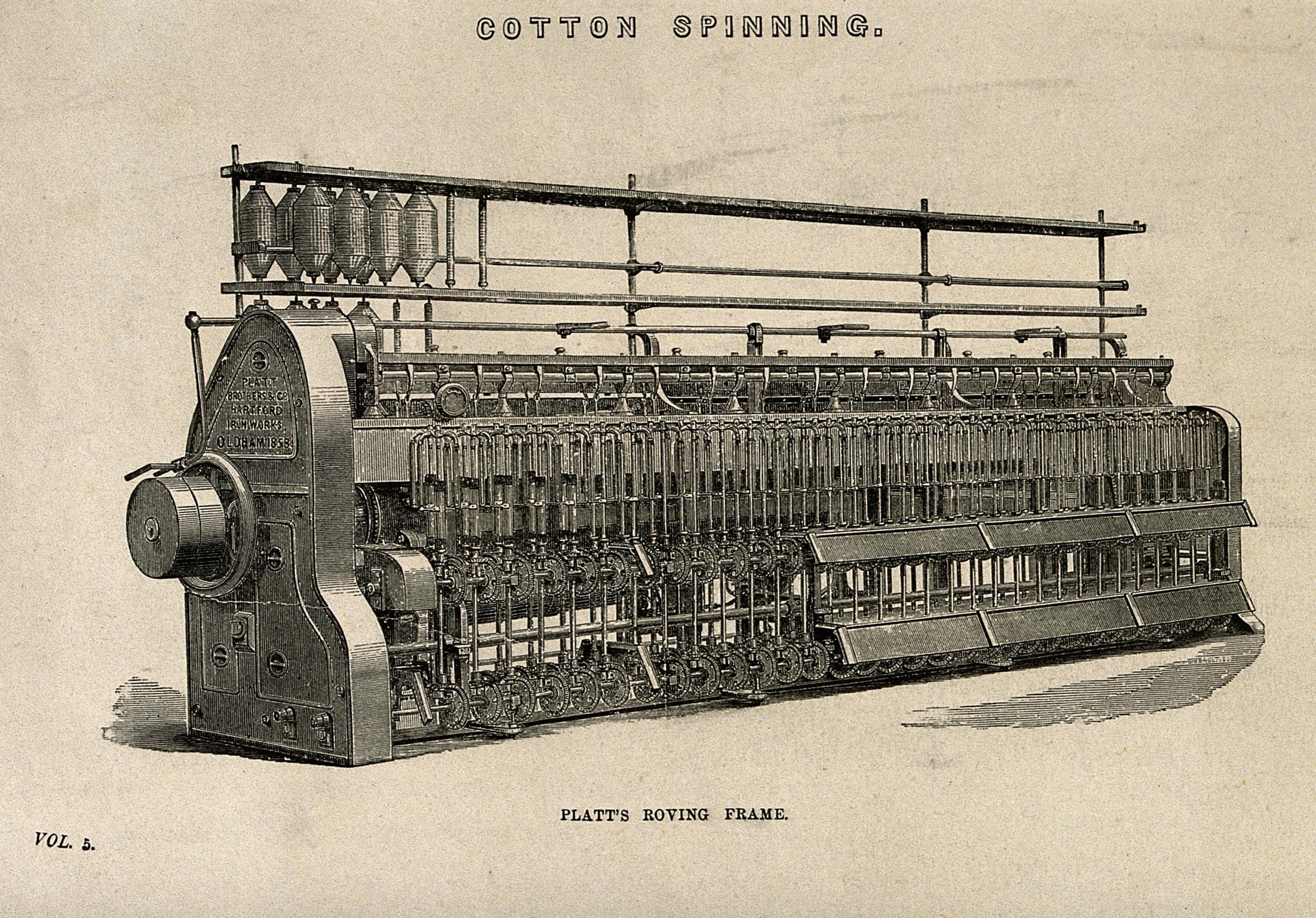 Cotton-spinning machinery - Wikipedia