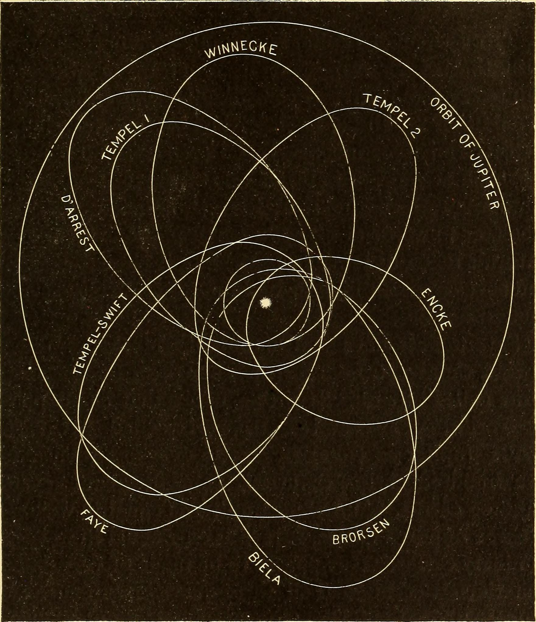 File:The story of the sun, moon, and stars (1898