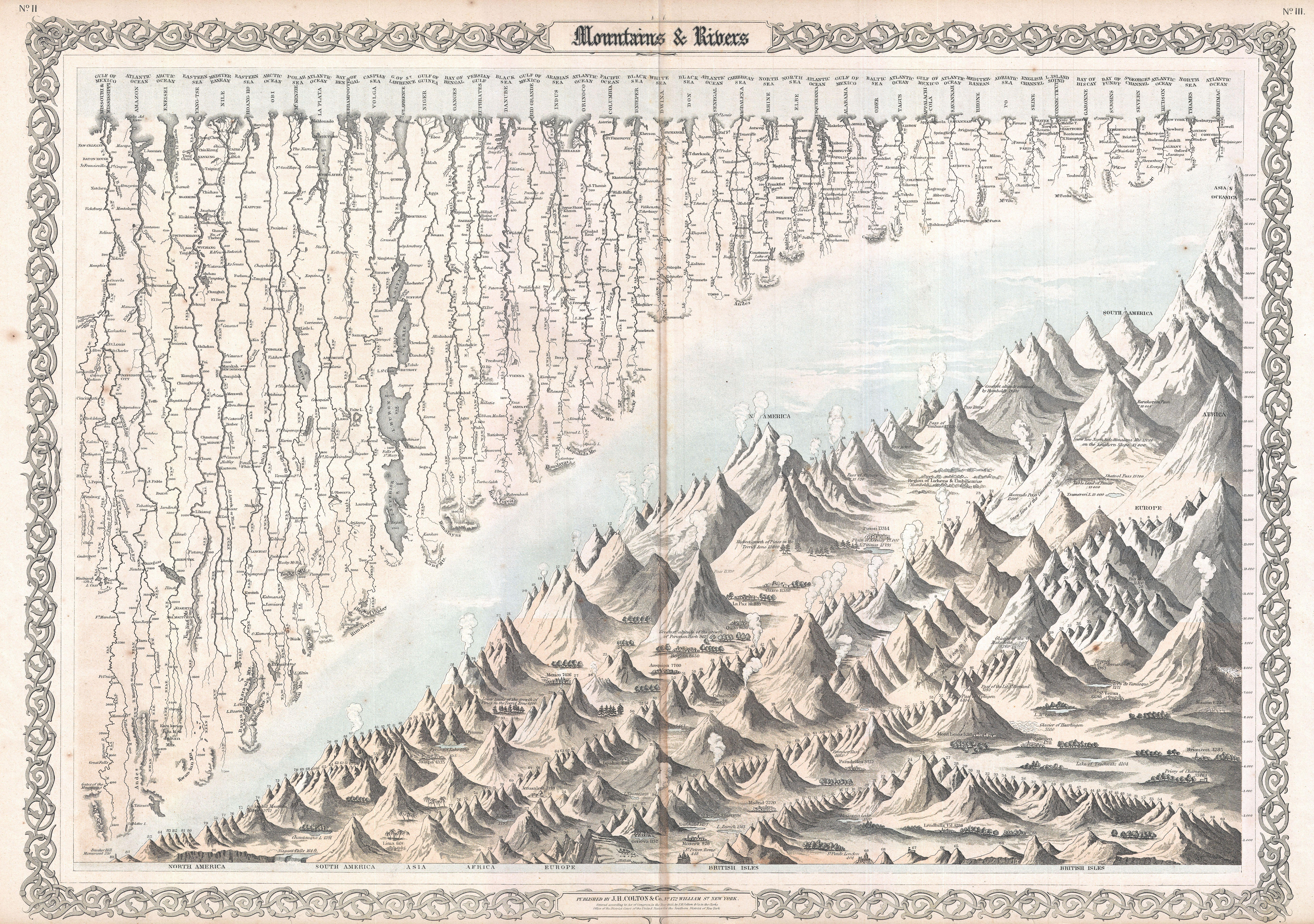 File 1855 Colton Map Or Chart Of The World S Mountains And Rivers