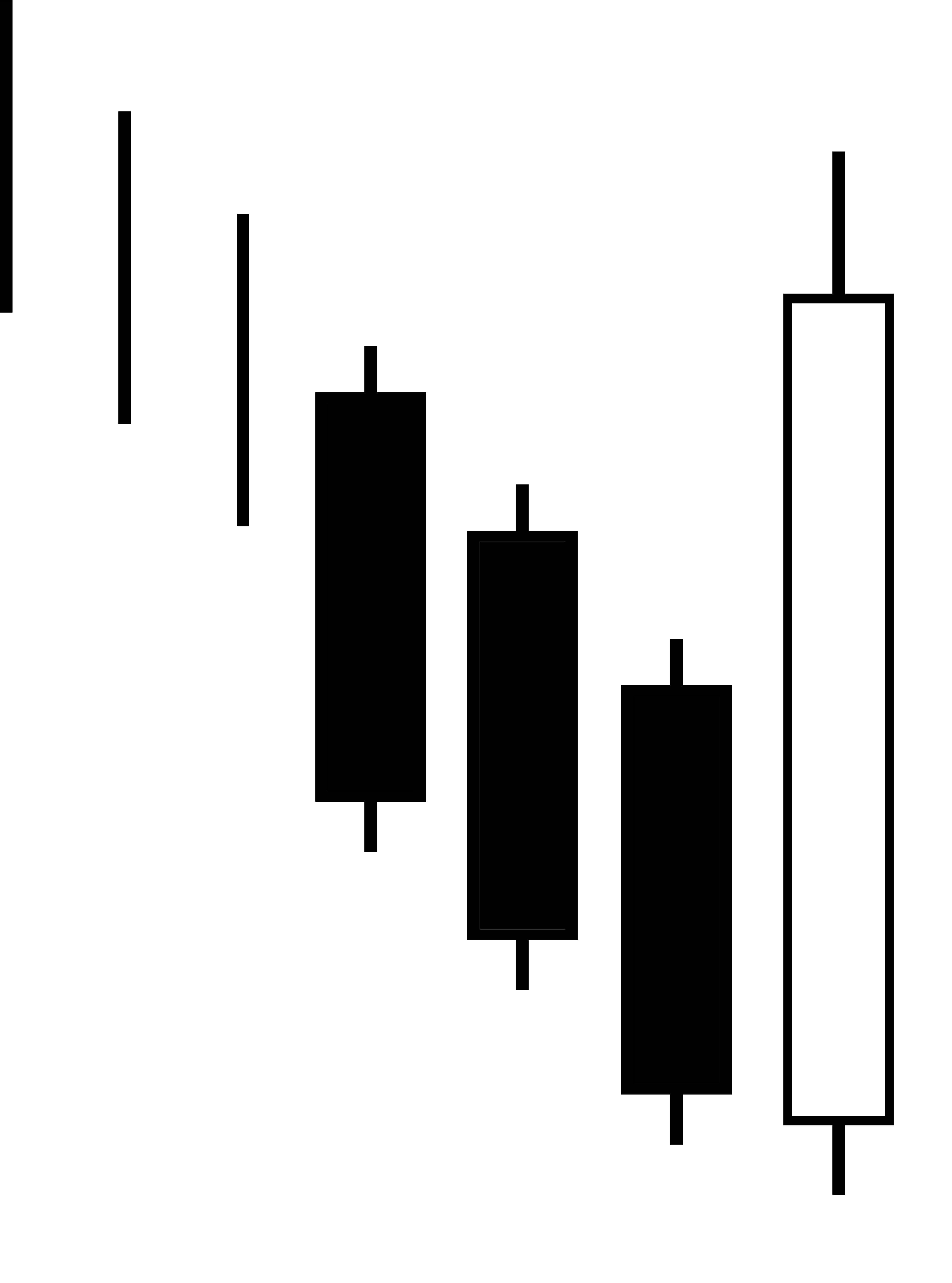 Candlestick Charts: Candlestick pattern bearish three line strike.jpg - Wikimedia ,Chart