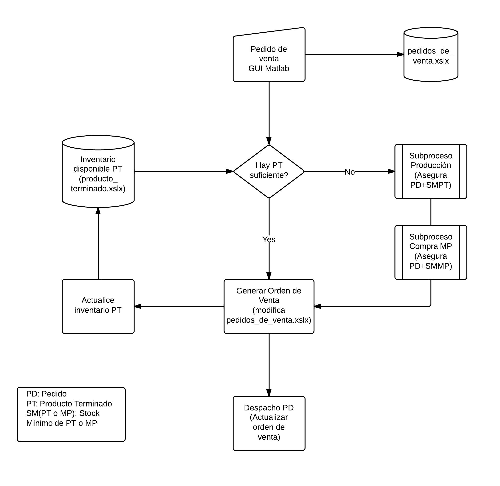Filecontrol inventario guig wikimedia commons filecontrol inventario guig ccuart Images