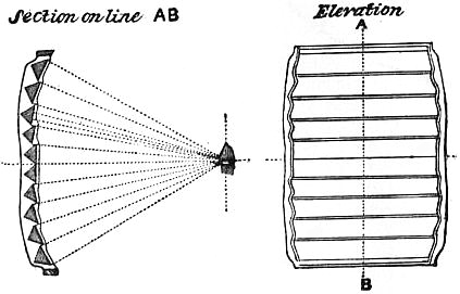 EB1911 - Lighthouse - Fig. 37.—Chance's Dioptric Spherical Mirror.jpg