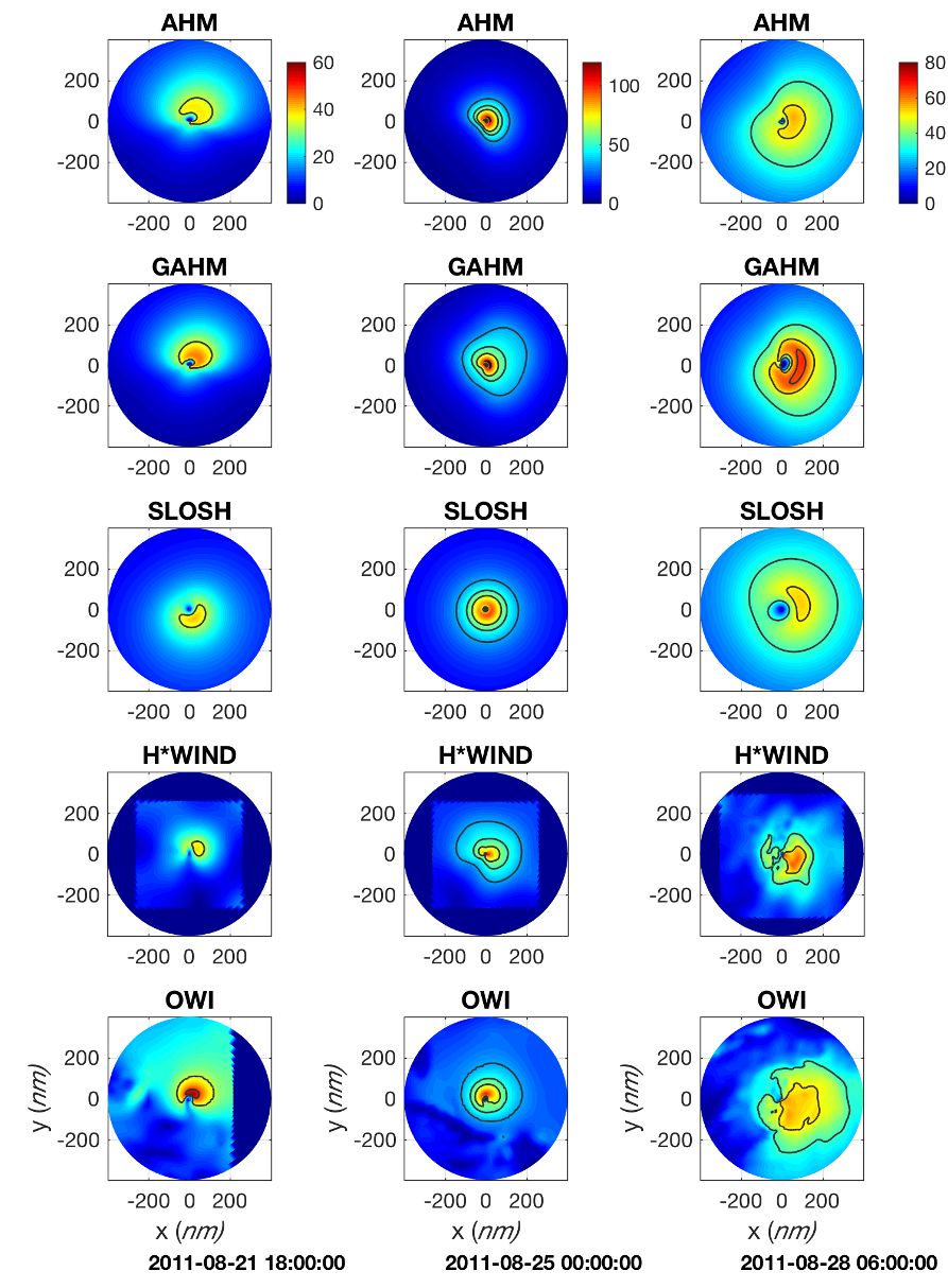 Three snapshots (in columns) of Irene's two-dimensional wind fields by the AHM, GAHM, SLOSH, H*Wind and OWI winds