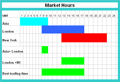 File Forex Market Hours Png
