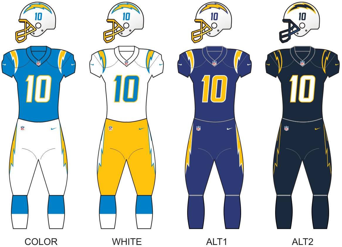 2020 Los Angeles Chargers Season Wikipedia