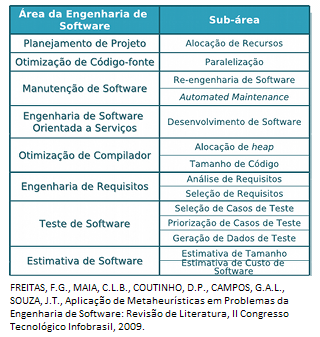 Outline of software engineering
