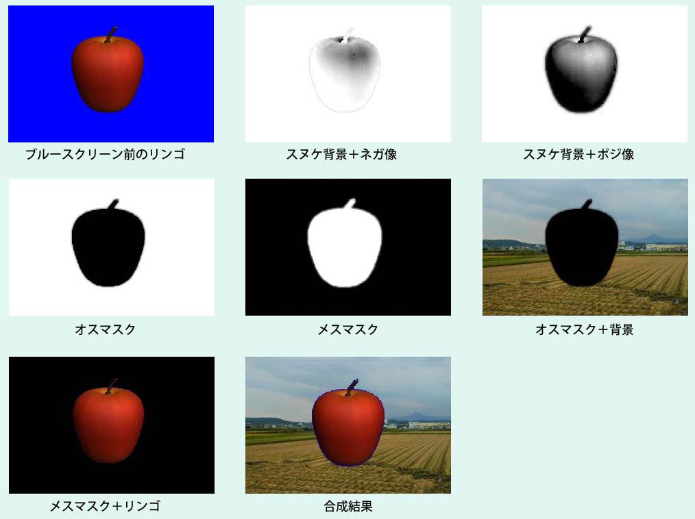 ファイル process of bluescreen compositing ja jpg wikipedia