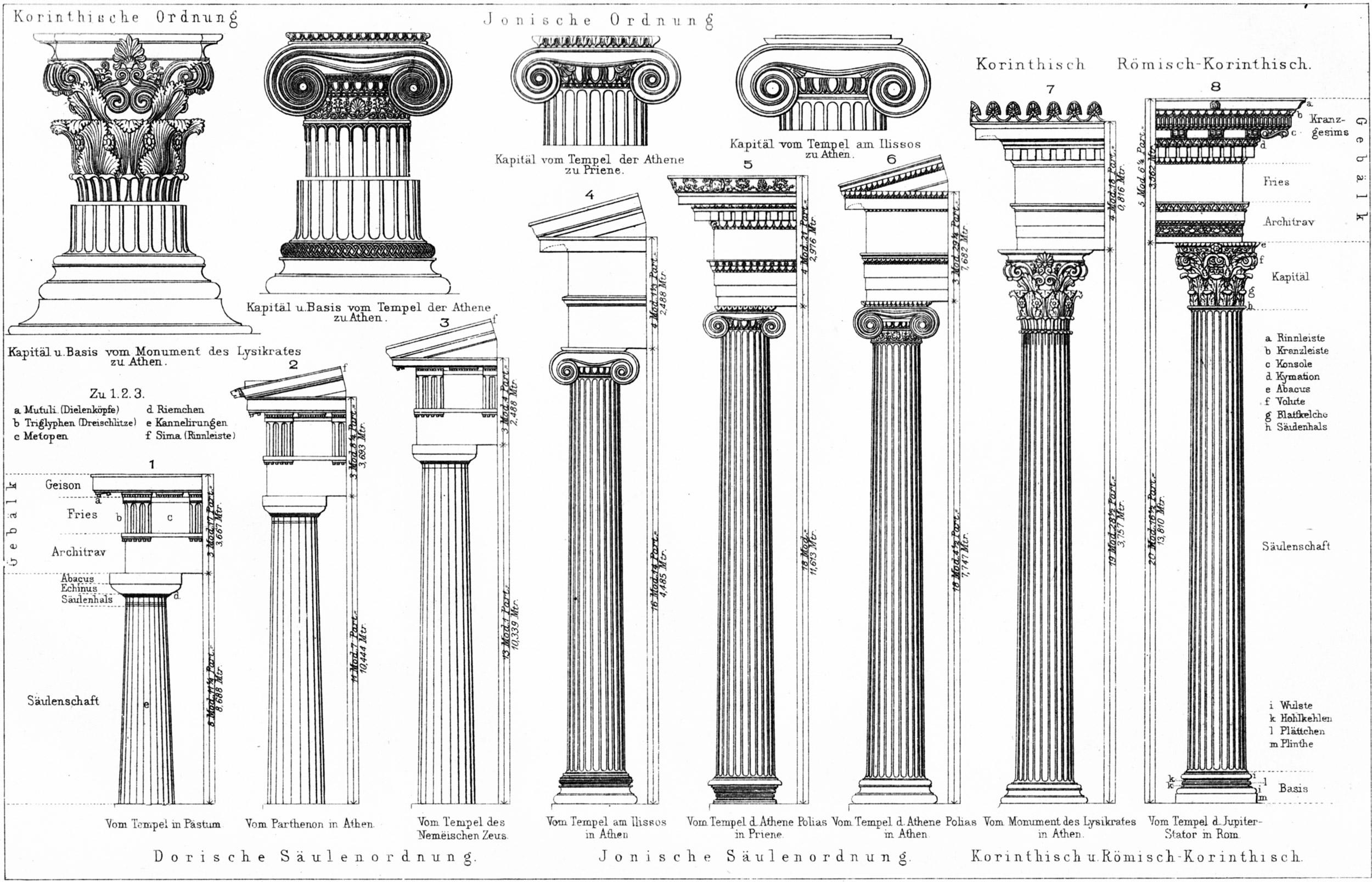 File schema wikimedia commons for V column architecture