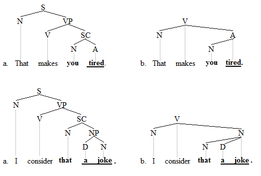 Small clause trees 2'