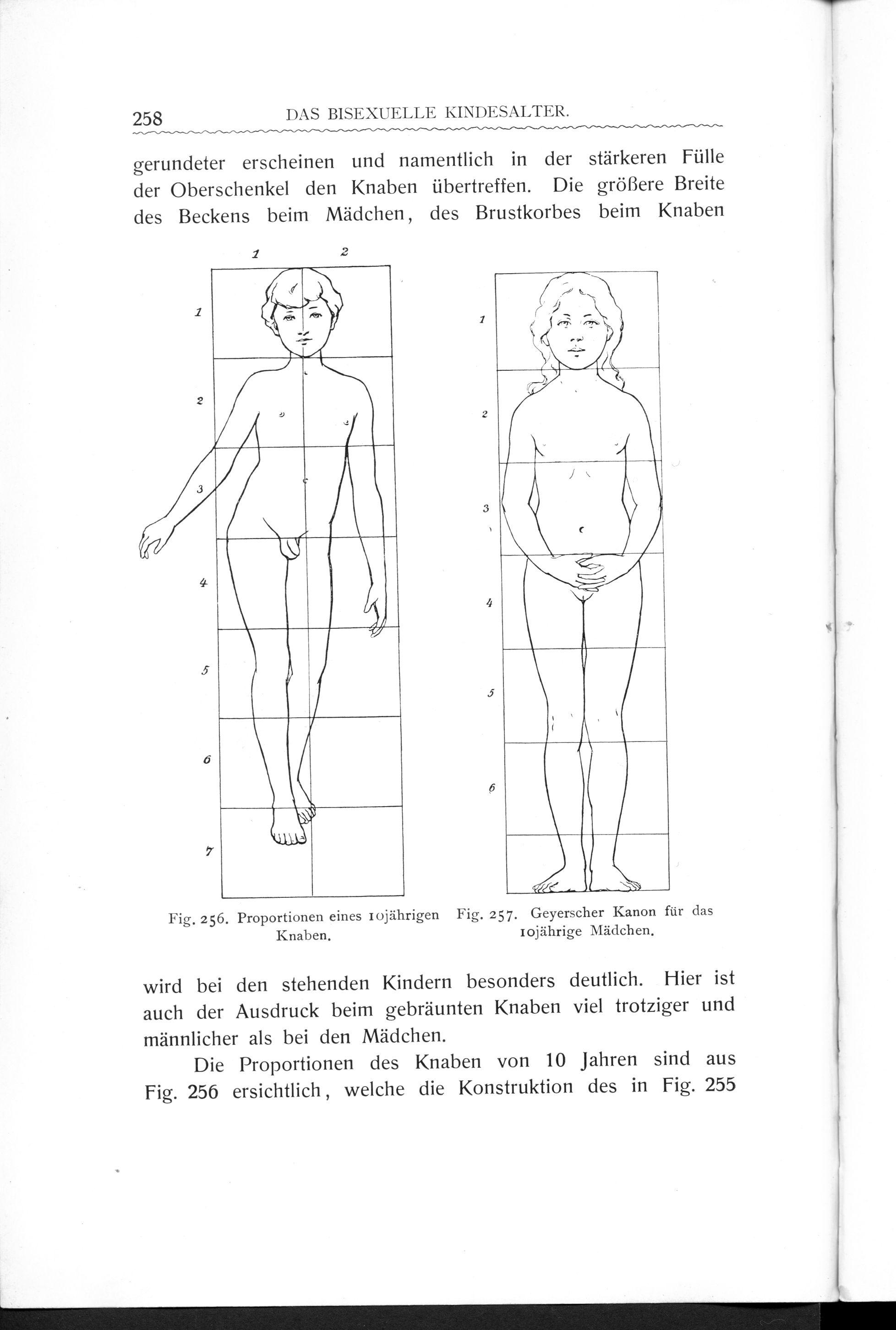 File:Stratz Körper des Kindes 3 258.jpg - Wikimedia Commons