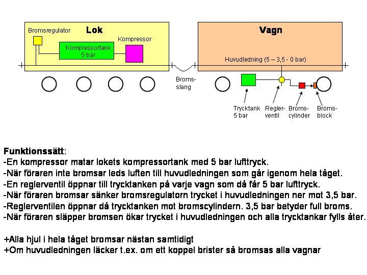 mötesplatsen norge Alingsås