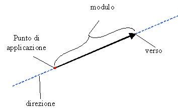 Vettore_definizione.jpg